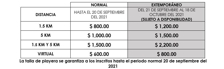 TRAVESÍA DE AGUAS ABIERTAS GRAN RETTO HUATULCO 2021 Costos e Inscripciones